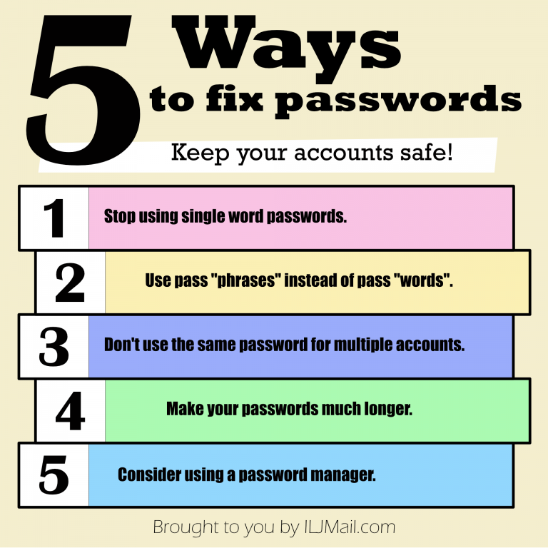 chart showing 5 ways to fix your passwords
